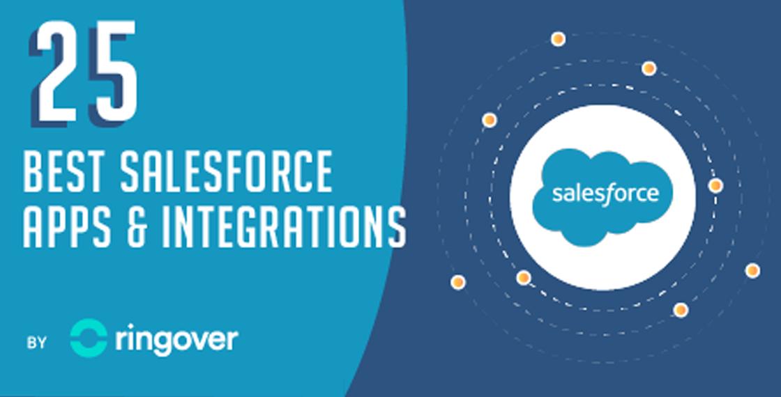 salesforce app integrations