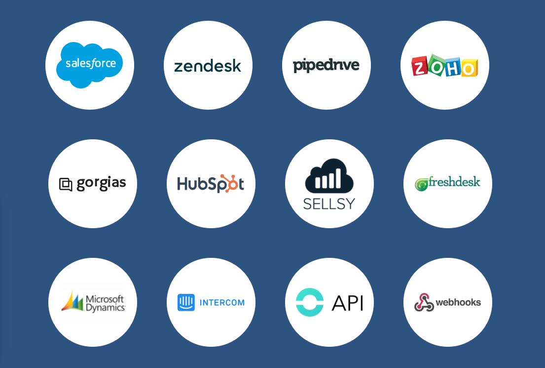 CRM Integrations with Ringover