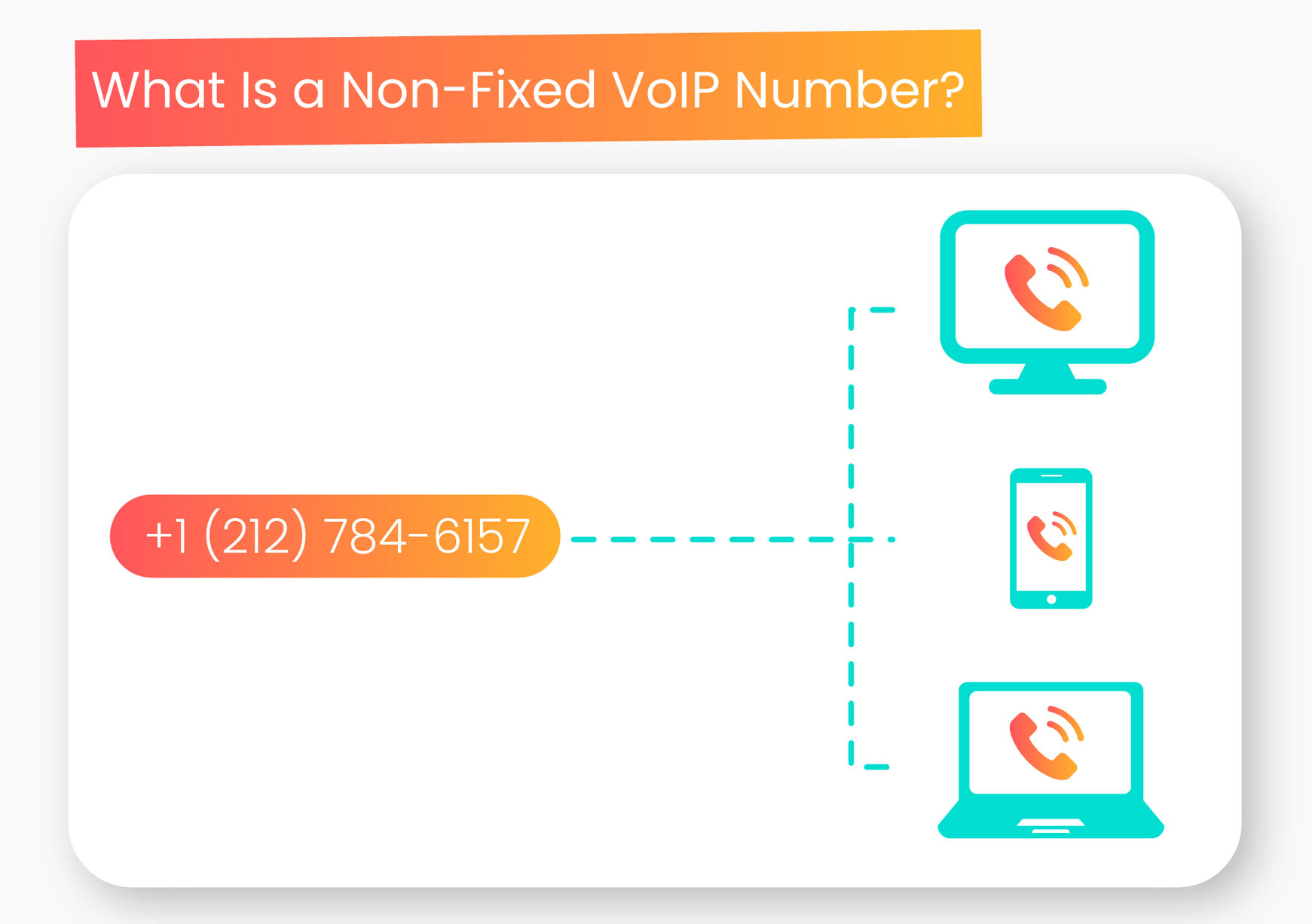 non fixed voip number