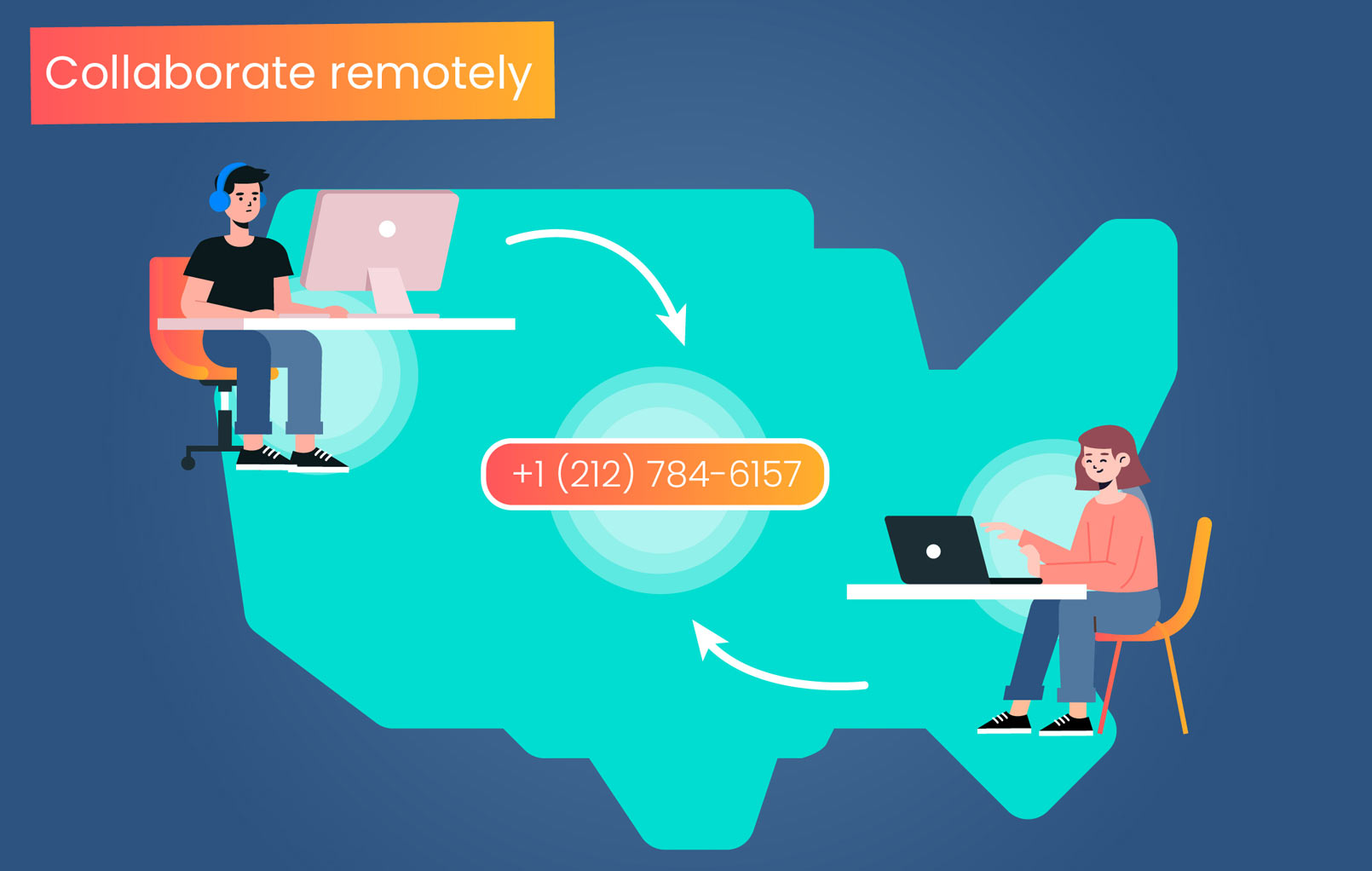 remote non fixed voip solution