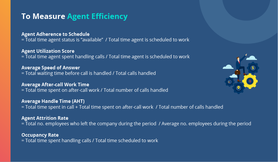agent efficiency