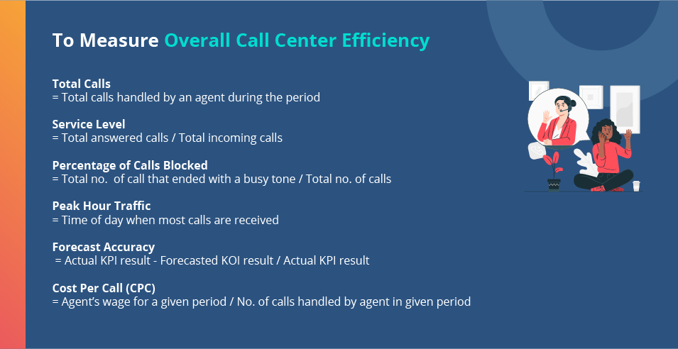 call centre efficiency