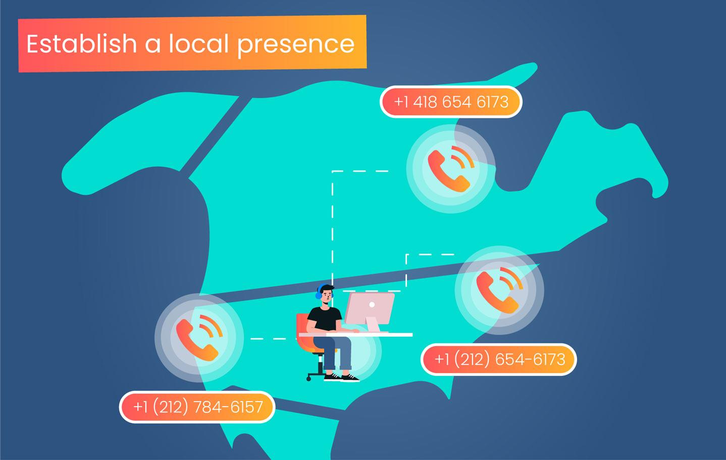local presence non fixed voip