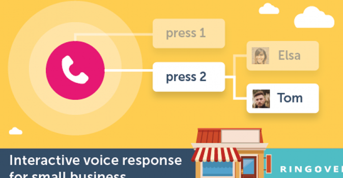 Using IVR in your business